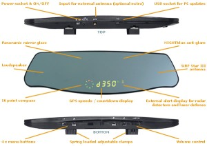 GPSmirror-features (1)
